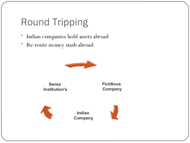 Money Lauding