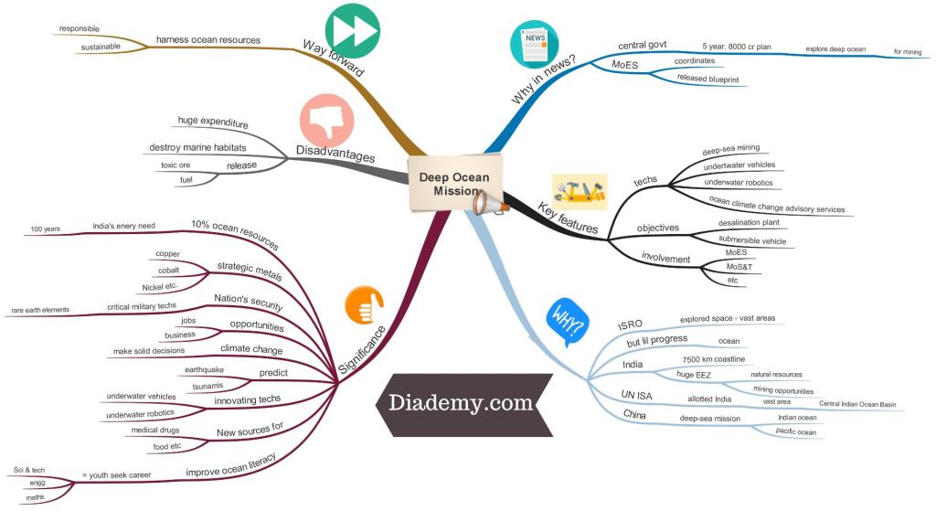 Diademy.com